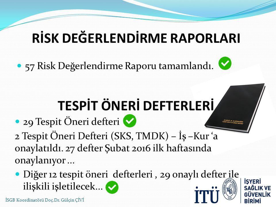 RİSK DEĞERLENDİRME RAPORLARI 57 Risk Değerlendirme Raporu tamamlandı. TESPİT ÖNERİ DEFTERLERİ 29 Tespit Öneri defteri 2 Tespit Öneri Defteri (SKS, TMD