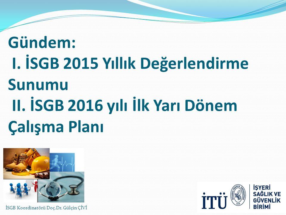 Gündem: I. İSGB 2015 Yıllık Değerlendirme Sunumu II. İSGB 2016 yılı İlk Yarı Dönem Çalışma Planı İSGB Koordinatörü Doç.Dr. Gülçin ÇİVİ