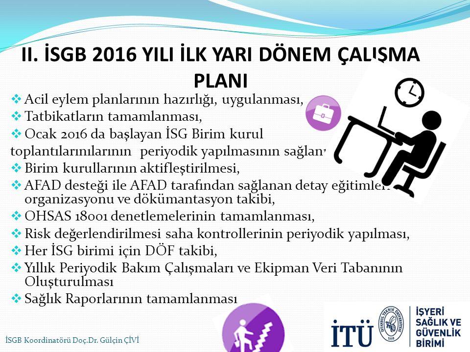 II. İSGB 2016 YILI İLK YARI DÖNEM ÇALIŞMA PLANI  Acil eylem planlarının hazırlığı, uygulanması,  Tatbikatların tamamlanması,  Ocak 2016 da başlayan