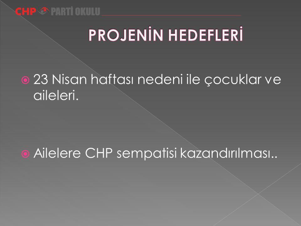  23 Nisan haftası nedeni ile çocuklar ve aileleri.  Ailelere CHP sempatisi kazandırılması..