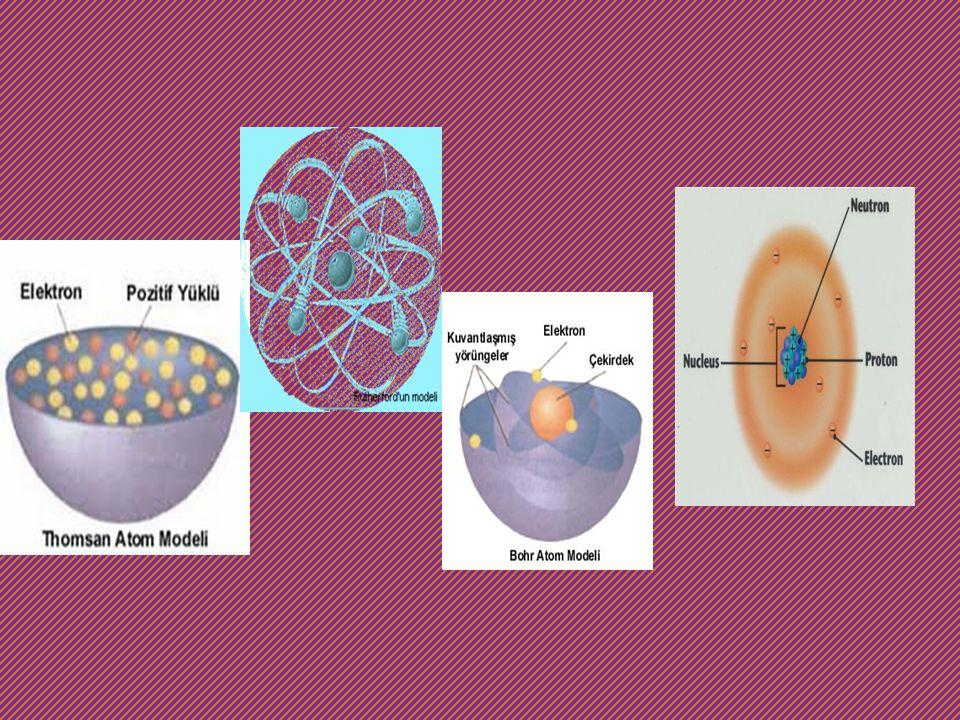 Atom Hakkında Çalışmalar NİELS BOHR Marie Curie ERNEST RUTHERFORD J.J.THOMSON JOHN DALTONDEMOCRİTUS