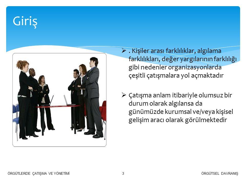 Kaynaklar ÖRGÜTSEL DAVRANIŞÖRGÜTLERDE ÇATIŞMA VE YÖNETİMİ34  Altay, Deniz ''BUS 420 Çatışma Stratejileri'' Hacettepe Üniversitesi İşletme Bölümü Lisans Tezi  Yaylacı,Mehmet ''Çatışma Yönetimi'' Sunum Çalışması  Boztepe, Emil '' Örgütlerde Çatışma ve Çatışmanın Yönetilmesi'' Sunum Çalışması  P, Şenel,Tekin ''Örgütlerde Çatışma Aşamaları ve Yönetimi ''AÜ, SHMYO Sunum Çalışması  Özen Kutanis Rana Örgütlerde Davranış Bilimleri (Ders Notları) ,Sakarya Kitabevi, 978-605-4229-24-6, 2012,