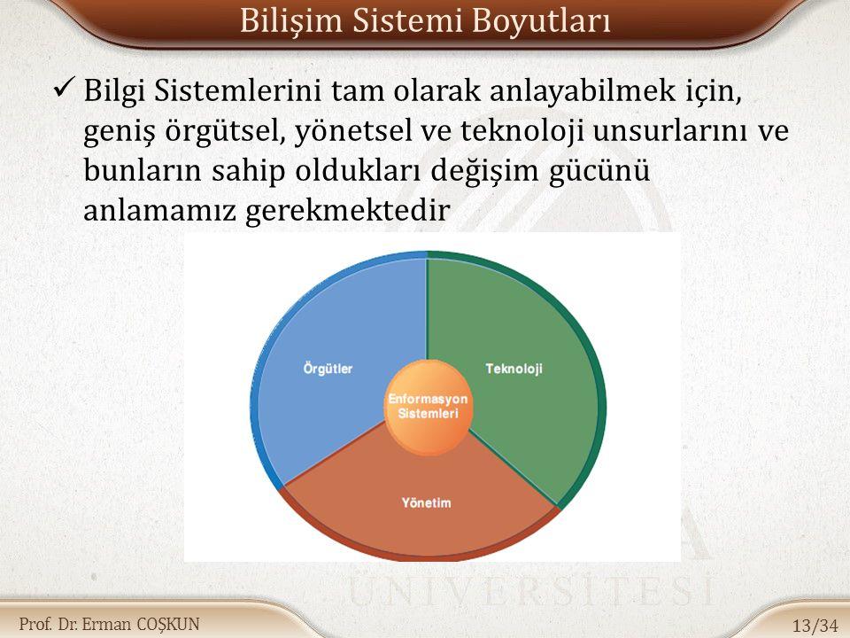 Prof. Dr. Erman COŞKUN Bilişim Sistemi Boyutları Bilgi Sistemlerini tam olarak anlayabilmek için, geniş örgütsel, yönetsel ve teknoloji unsurlarını ve