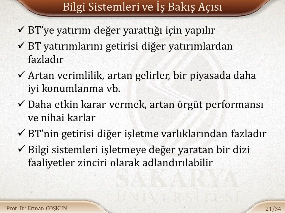 Prof. Dr. Erman COŞKUN Bilgi Sistemleri ve İş Bakış Açısı BT'ye yatırım değer yarattığı için yapılır BT yatırımlarını getirisi diğer yatırımlardan faz