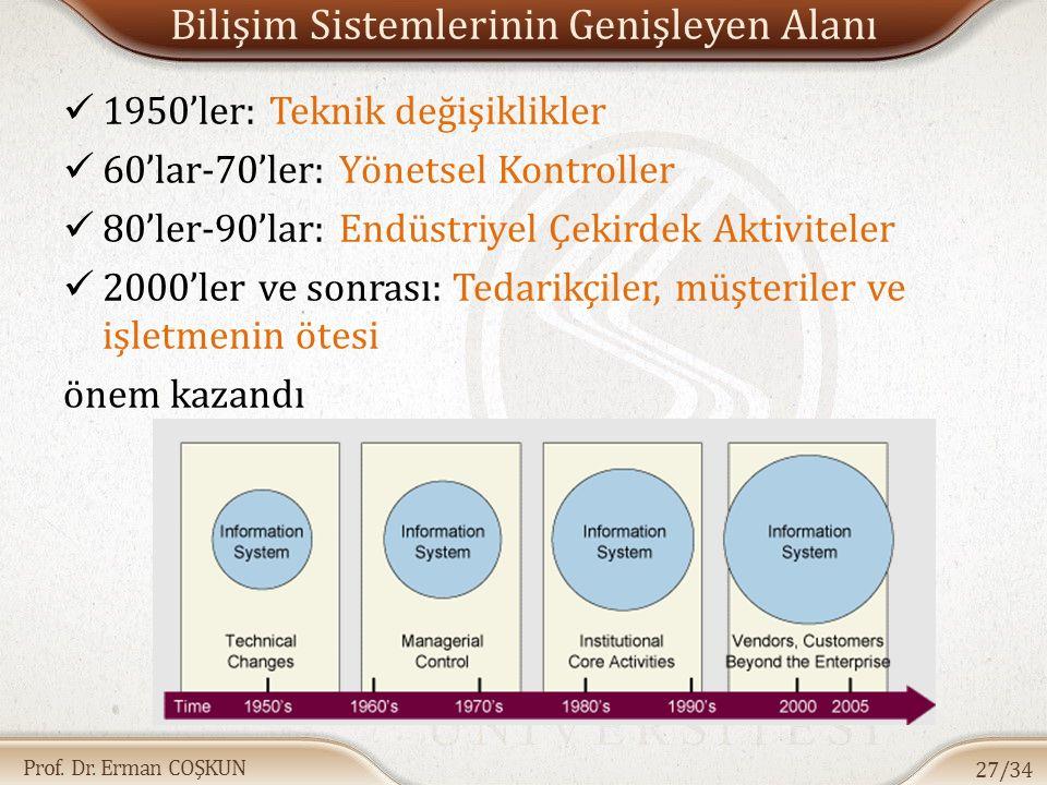 Prof. Dr. Erman COŞKUN Bilişim Sistemlerinin Genişleyen Alanı 1950'ler: Teknik değişiklikler 60'lar-70'ler: Yönetsel Kontroller 80'ler-90'lar: Endüstr