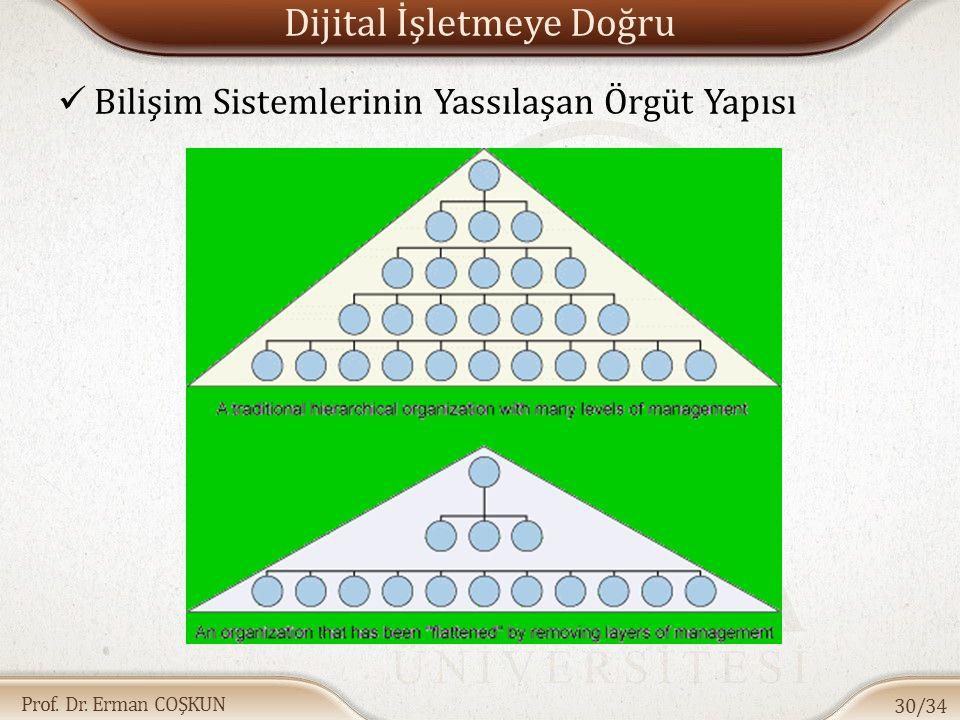 Prof. Dr. Erman COŞKUN Dijital İşletmeye Doğru Bilişim Sistemlerinin Yassılaşan Örgüt Yapısı 30/34