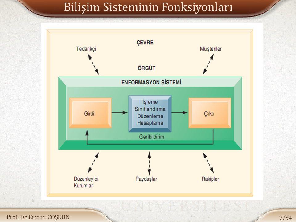 Prof. Dr. Erman COŞKUN Bilişim Sisteminin Fonksiyonları 7/34