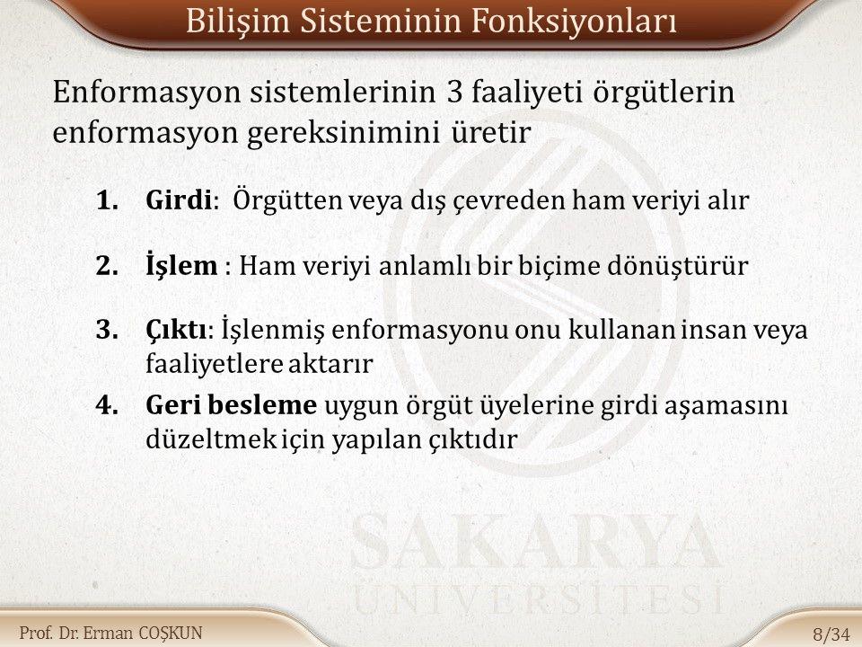 Prof. Dr. Erman COŞKUN Bilişim Sisteminin Fonksiyonları Enformasyon sistemlerinin 3 faaliyeti örgütlerin enformasyon gereksinimini üretir 1.Girdi: Örg
