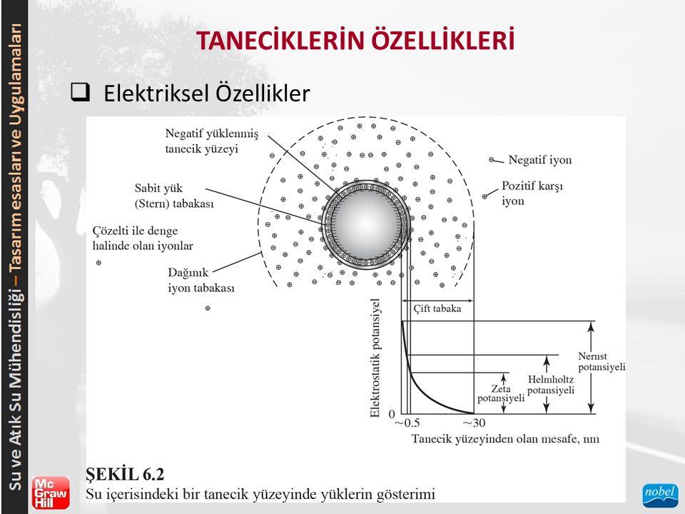 KARIŞTIRMA TEORİSİ  Hız Gradyeni