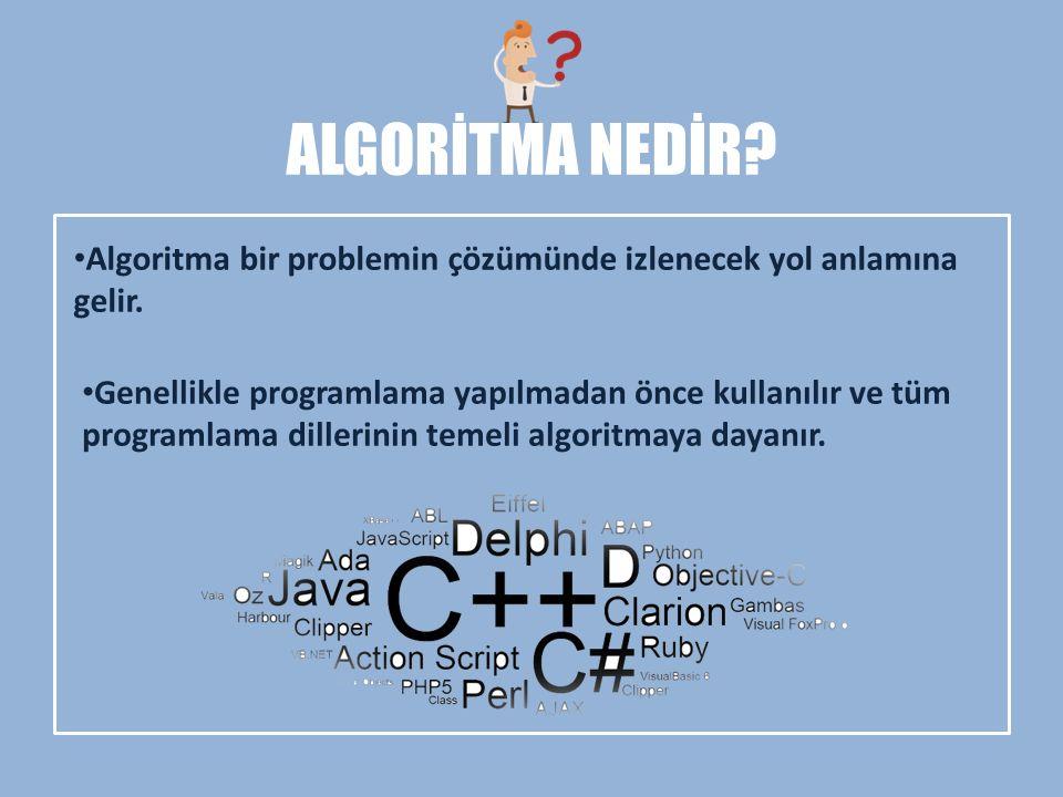 Algoritma bir problemin çözümünde izlenecek yol anlamına gelir. ALGORİTMA NEDİR? Genellikle programlama yapılmadan önce kullanılır ve tüm programlama