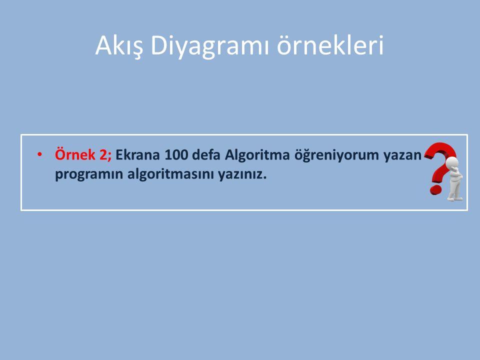 Akış Diyagramı örnekleri Örnek 2; Ekrana 100 defa Algoritma öğreniyorum yazan programın algoritmasını yazınız.
