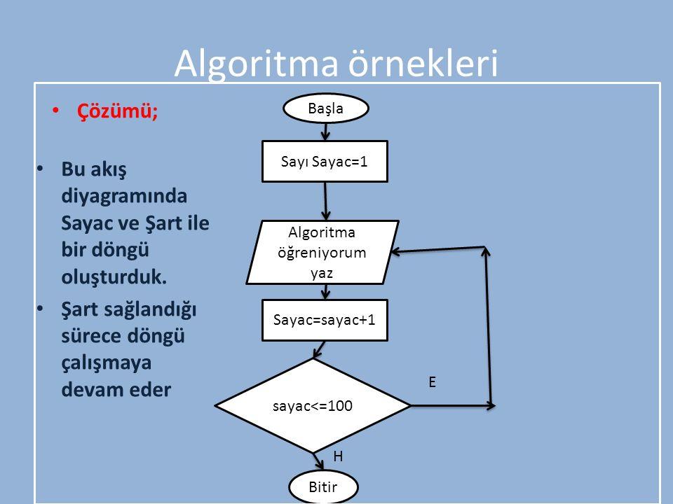 Algoritma örnekleri Çözümü; Başla Sayı Sayac=1 sayac<=100 Bitir Algoritma öğreniyorum yaz H E Bu akış diyagramında Sayac ve Şart ile bir döngü oluştur