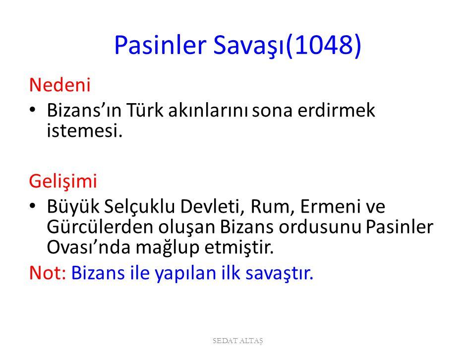 1048 Pasinler Savaşı ndan sonra; I.