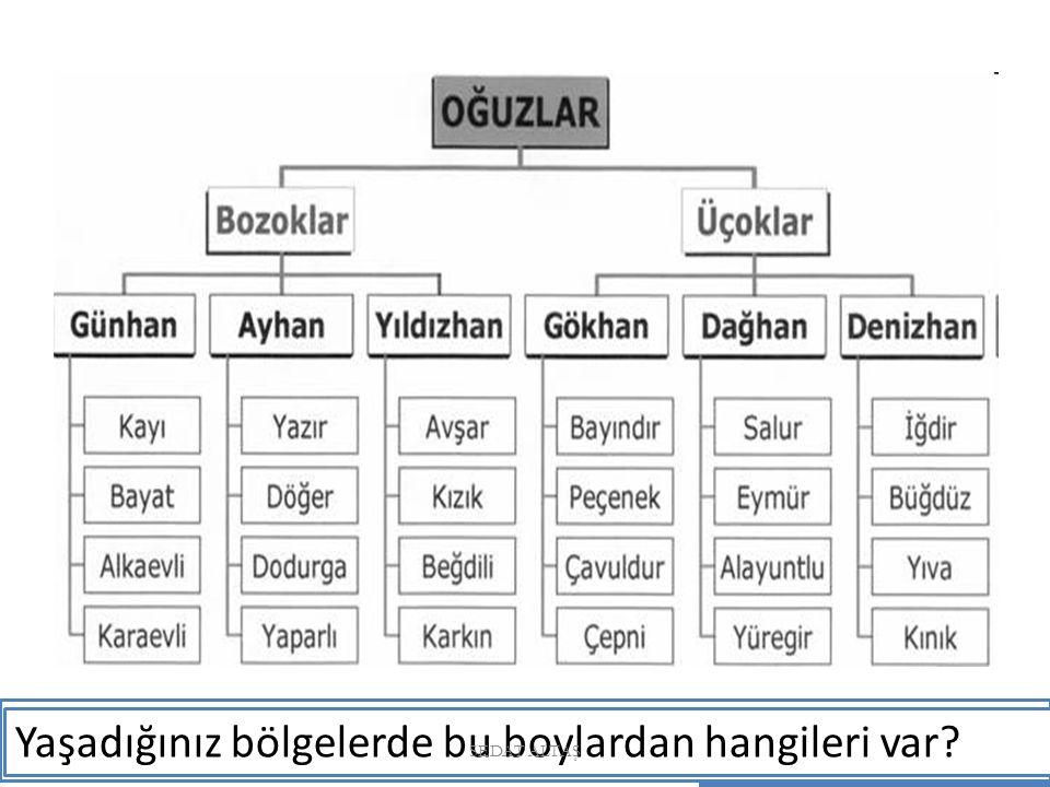 Büyük Selçuklu Devleti (1040 - 1157) Büyük Selçuklu Devleti, Oğuzların üçok kolunun Kınık boyuna mensuptur.