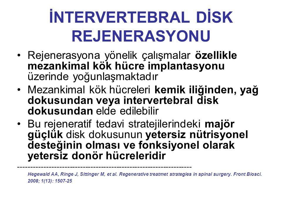 İNTERVERTEBRAL DİSK REJENERASYONU Rejenerasyona yönelik çalışmalar özellikle mezankimal kök hücre implantasyonu üzerinde yoğunlaşmaktadır Mezankimal kök hücreleri kemik iliğinden, yağ dokusundan veya intervertebral disk dokusundan elde edilebilir Bu rejeneratif tedavi stratejilerindeki majör güçlük disk dokusunun yetersiz nütrisyonel desteğinin olması ve fonksiyonel olarak yetersiz donör hücreleridir ------------------------------------------------------------------- Hegewald AA, Ringe J, Sittinger M, et al.
