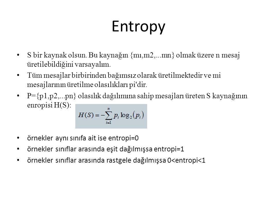 Örnek Entropi Hesabı Olay olasılıkları Bu durumda toplam belirsizlik (entropy): S ={evet, evet, hayır, hayır, hayır, hayır, hayır, hayır} Olasılıkları: p1=2/8=0.25 ve p2=6/8=0.75 Entropi: