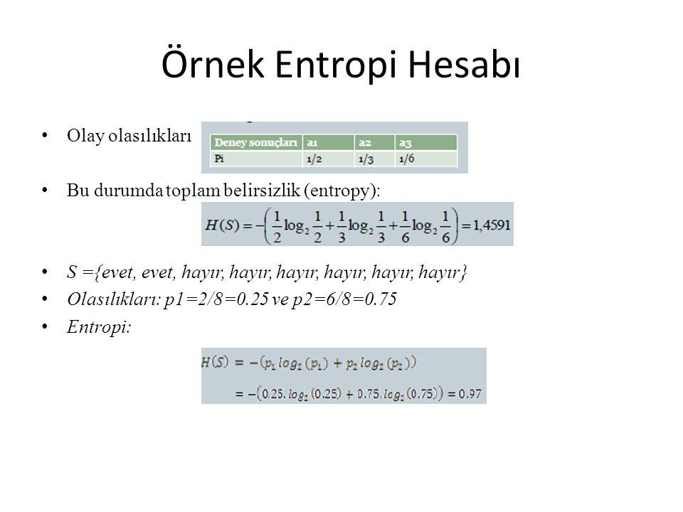 Örnek Entropi Hesabı Olay olasılıkları Bu durumda toplam belirsizlik (entropy): S ={evet, evet, hayır, hayır, hayır, hayır, hayır, hayır} Olasılıkları
