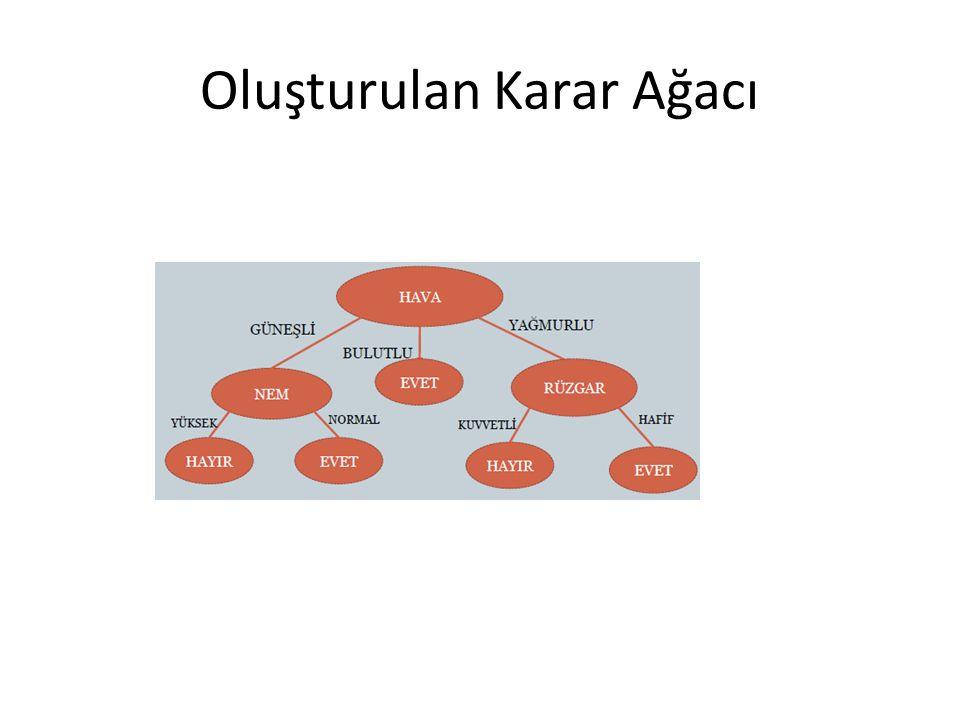 Örnek-3 (C4.5)