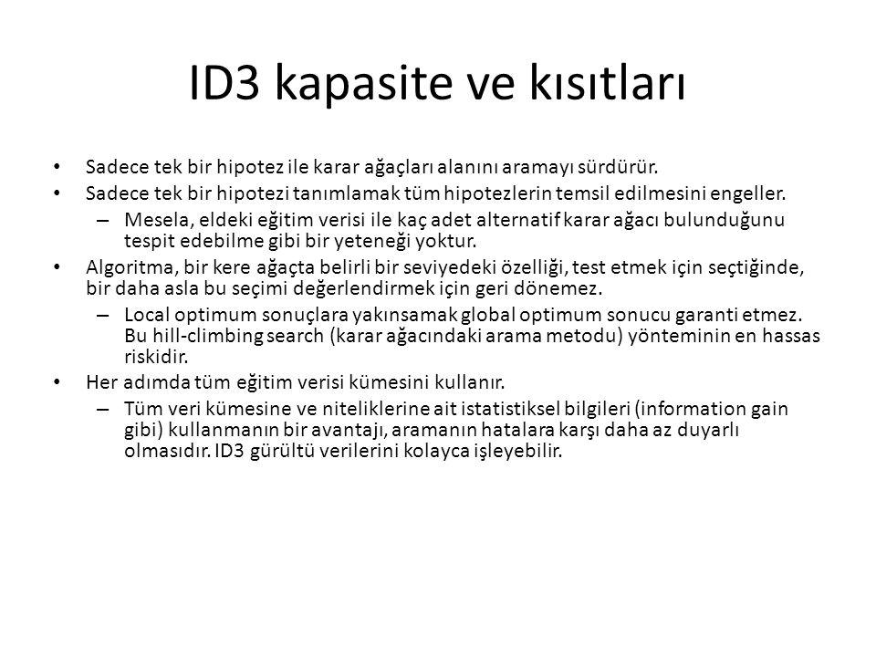 ID3 kapasite ve kısıtları Sadece tek bir hipotez ile karar ağaçları alanını aramayı sürdürür. Sadece tek bir hipotezi tanımlamak tüm hipotezlerin tems