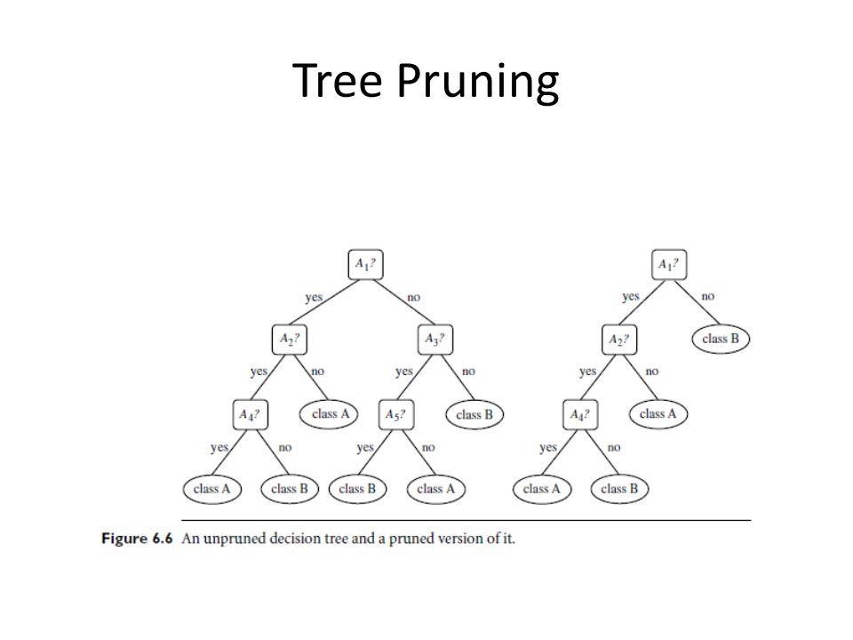 C4.5 / Pessimistic pruning Bu yaklaşım, bir düğümün hata oranını o düğüme bağlı dalların tahmini hata oranlarını baz alarak recursive şekilde kestirir.