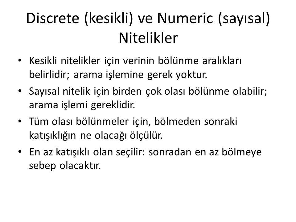 Discrete (kesikli) ve Numeric (sayısal) Nitelikler Kesikli nitelikler için verinin bölünme aralıkları belirlidir; arama işlemine gerek yoktur. Sayısal