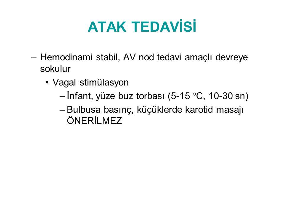 ATAK TEDAVİSİ Farmakolojik –Adenozin (hızlı infüzyon) »Çabuk etki, negatif inotropik etki az/yok –Fenilefrin, edrofonyum infüzyonu ile barorefleks uyarımı –Kinidin, prokainamid, propranolol, metoprolol (Beloc (1mg/ml) 0.1 mg/kg, max 1 mg, 5 dk)