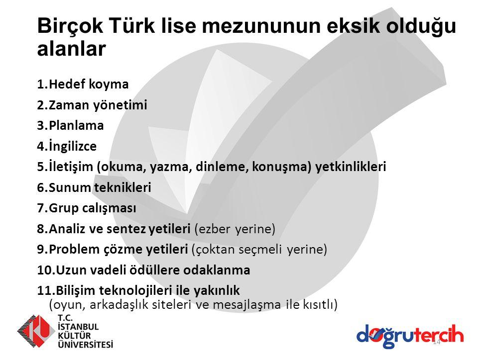 Birçok Türk lise mezununun eksik olduğu alanlar 1.Hedef koyma 2.Zaman yönetimi 3.Planlama 4.İngilizce 5.İletişim (okuma, yazma, dinleme, konuşma) yetk