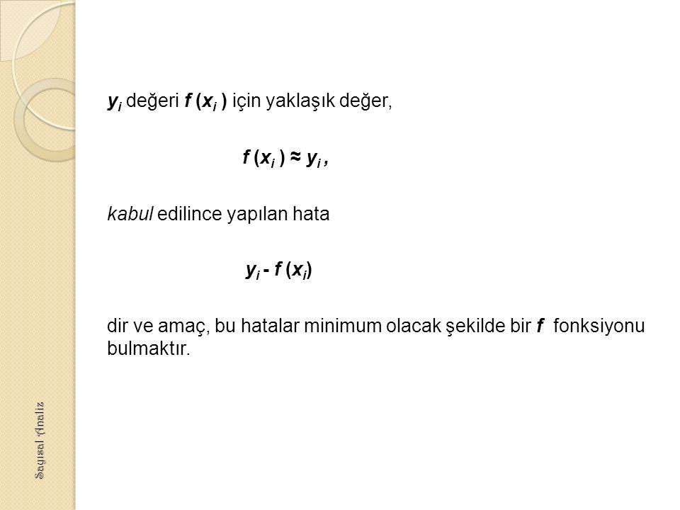 y i değeri f (x i ) için yaklaşık değer, f (x i ) ≈ y i, kabul edilince yapılan hata y i - f (x i ) dir ve amaç, bu hatalar minimum olacak şekilde bir f fonksiyonu bulmaktır.