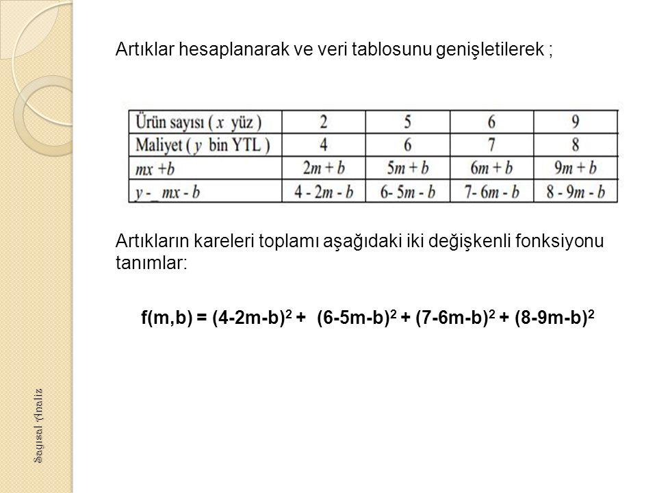Artıklar hesaplanarak ve veri tablosunu genişletilerek ; Artıkların kareleri toplamı aşağıdaki iki değişkenli fonksiyonu tanımlar: f(m,b) = (4-2m-b) 2 + (6-5m-b) 2 + (7-6m-b) 2 + (8-9m-b) 2 Sayısal Analiz