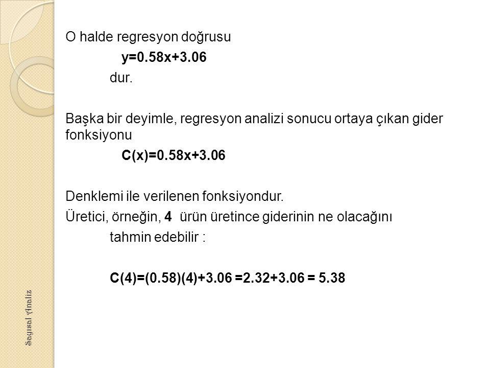 O halde regresyon doğrusu y=0.58x+3.06 dur.