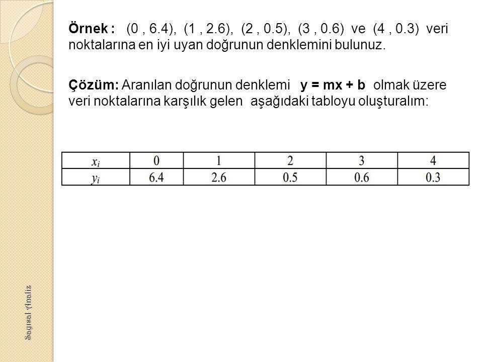 Örnek : (0, 6.4), (1, 2.6), (2, 0.5), (3, 0.6) ve (4, 0.3) veri noktalarına en iyi uyan doğrunun denklemini bulunuz.