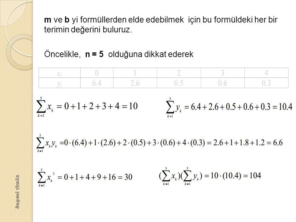 m ve b yi formüllerden elde edebilmek için bu formüldeki her bir terimin değerini buluruz.