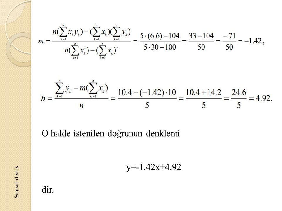 O halde istenilen doğrunun denklemi y=-1.42x+4.92 dir. Sayısal Analiz