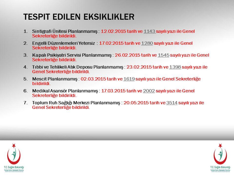 TESPIT EDILEN EKSIKLIKLER 1.Sintigrafi Ünitesi Planlanmamış : 12.02.2015 tarih ve 1143 sayılı yazı ile Genel Sekreterliğe bildirildi.1143 2.Engelli Dü