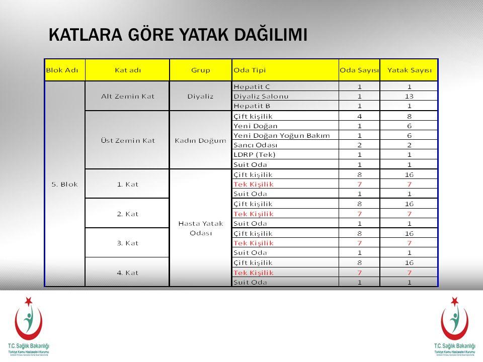 TAKIP ETTIKLERIMIZ 1.Telekominikason:  Yeni Hizmet Binası internet ve telefon altyapısı ile ilgili olarak Türk Telekom Müdürlüğüne yazı yazıldı.