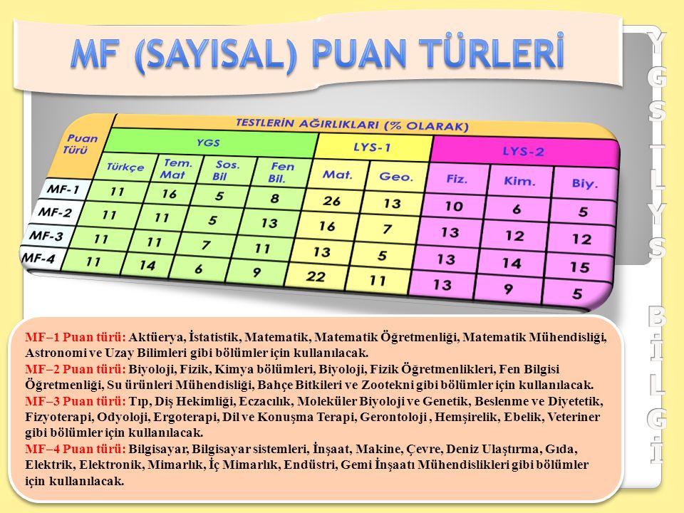 MF–1 Puan türü: Aktüerya, İstatistik, Matematik, Matematik Öğretmenliği, Matematik Mühendisliği, Astronomi ve Uzay Bilimleri gibi bölümler için kullanılacak.
