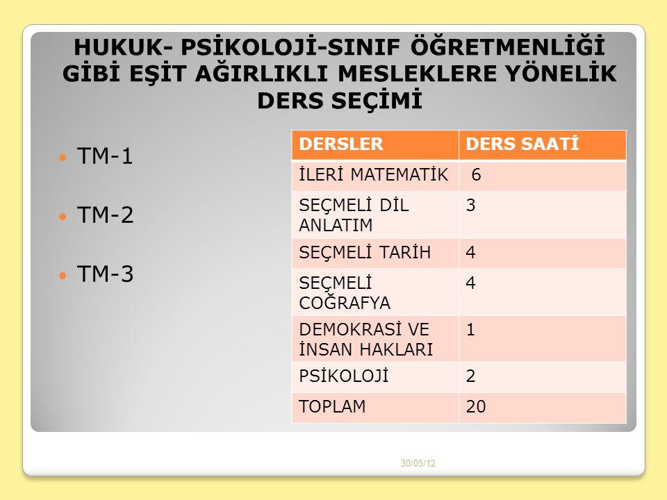 HUKUK- PSİKOLOJİ-SINIF ÖĞRETMENLİĞİ GİBİ EŞİT AĞIRLIKLI MESLEKLERE YÖNELİK DERS SEÇİMİ TM-1 TM-2 TM-3 DERSLERDERS SAATİ İLERİ MATEMATİK 6 SEÇMELİ DİL ANLATIM 3 SEÇMELİ TARİH4 SEÇMELİ COĞRAFYA 4 DEMOKRASİ VE İNSAN HAKLARI 1 PSİKOLOJİ2 TOPLAM20 30/05/12
