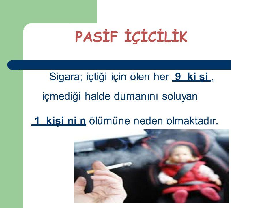PASİF İÇİCİLİK Sigara; içtiği için ölen her 9 ki şi, içmediği halde dumanını soluyan 1 kişi ni n ölümüne neden olmaktadır.