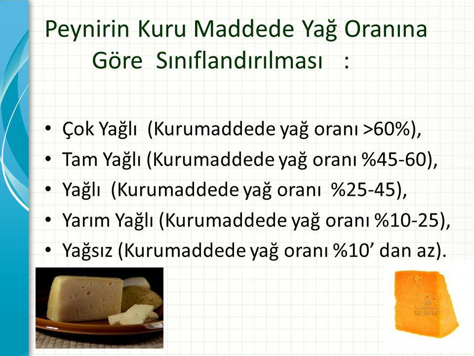 Peynirin Kuru Maddede Yağ Oranına Göre Sınıflandırılması : Çok Yağlı (Kurumaddede yağ oranı >60%), Tam Yağlı (Kurumaddede yağ oranı %45-60), Yağlı (Kurumaddede yağ oranı %25-45), Yarım Yağlı (Kurumaddede yağ oranı %10-25), Yağsız (Kurumaddede yağ oranı %10' dan az).
