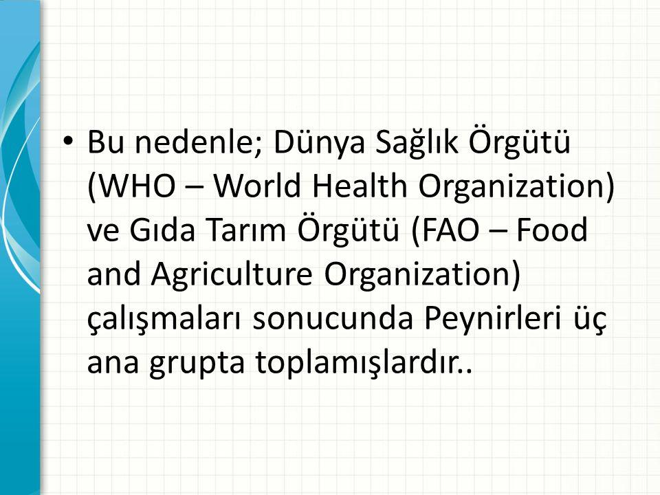Bu nedenle; Dünya Sağlık Örgütü (WHO – World Health Organization) ve Gıda Tarım Örgütü (FAO – Food and Agriculture Organization) çalışmaları sonucunda
