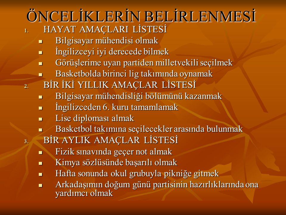 ÖNCELİKLERİN BELİRLENMESİ 1.