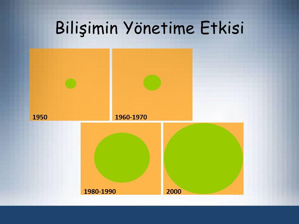 Bilişimin Yönetime Etkisi 19501960-1970 1980-19902000