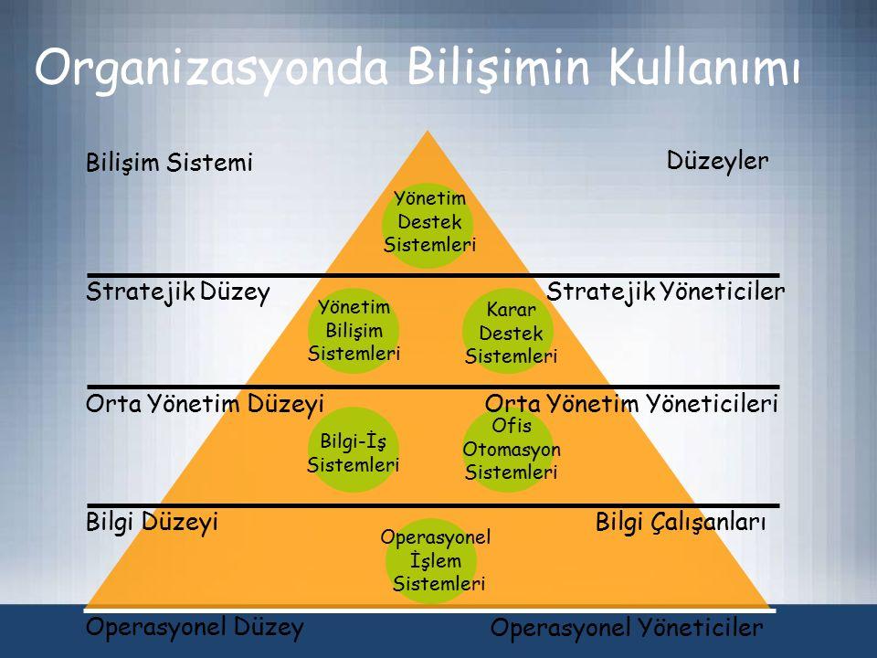 Organizasyonda Bilişimin Kullanımı Bilişim Sistemi Düzeyler Stratejik Düzey Orta Yönetim Düzeyi Bilgi Düzeyi Operasyonel Düzey Stratejik Yöneticiler B