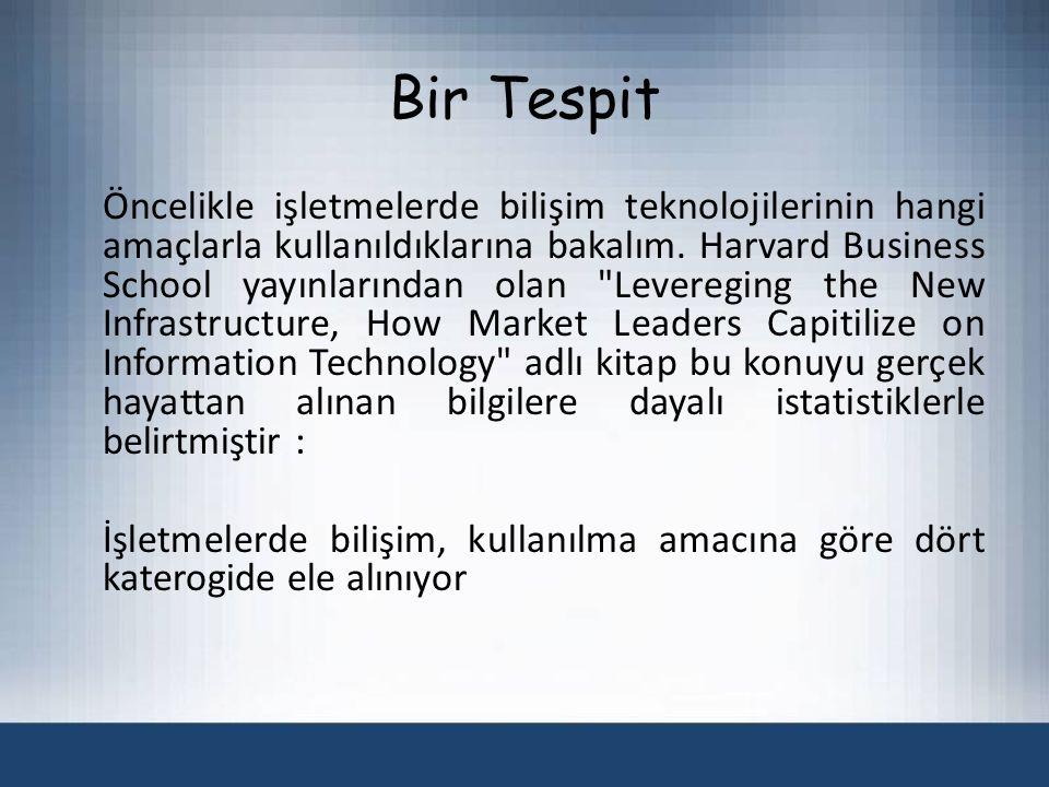 Bir Tespit Öncelikle işletmelerde bilişim teknolojilerinin hangi amaçlarla kullanıldıklarına bakalım. Harvard Business School yayınlarından olan