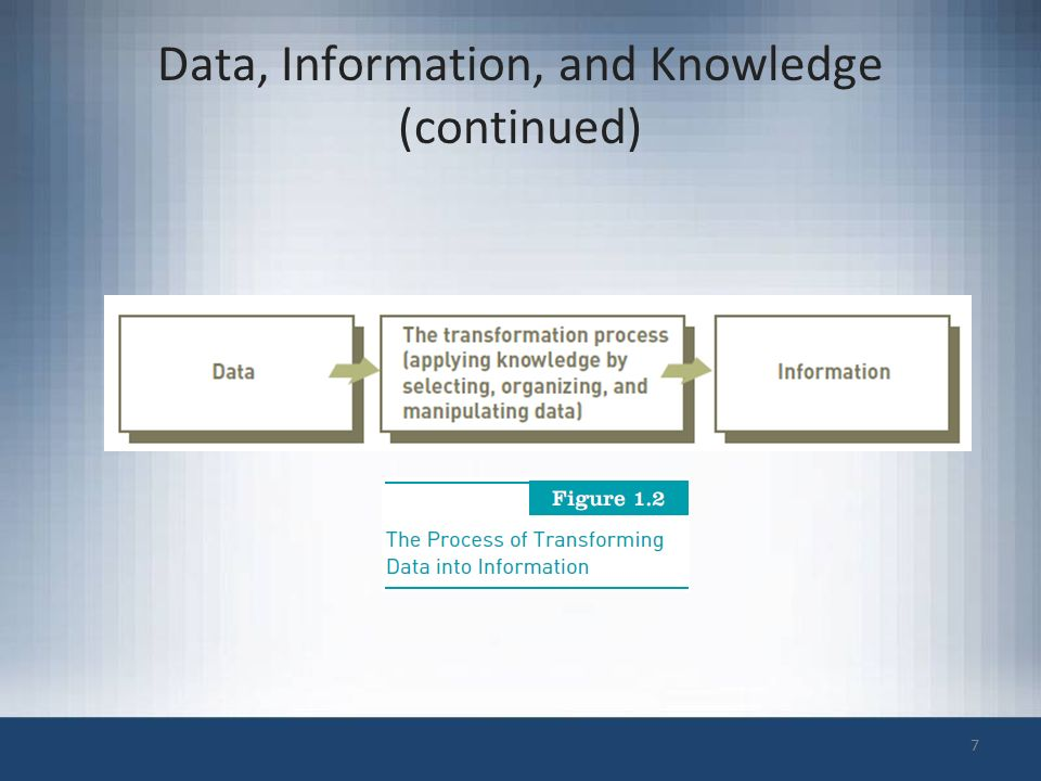 transforming data into information Mpi data elements: transforming data into information abstract timely and accurate person identification is critical to patient care accessing accurate person information is dependent on the accurate capture of specific data elements within the master person index (mpi) or enterprise master person index (empi.