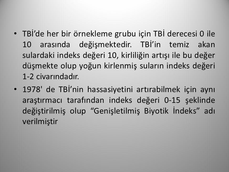 TBİ'de her bir örnekleme grubu için TBİ derecesi 0 ile 10 arasında değişmektedir.