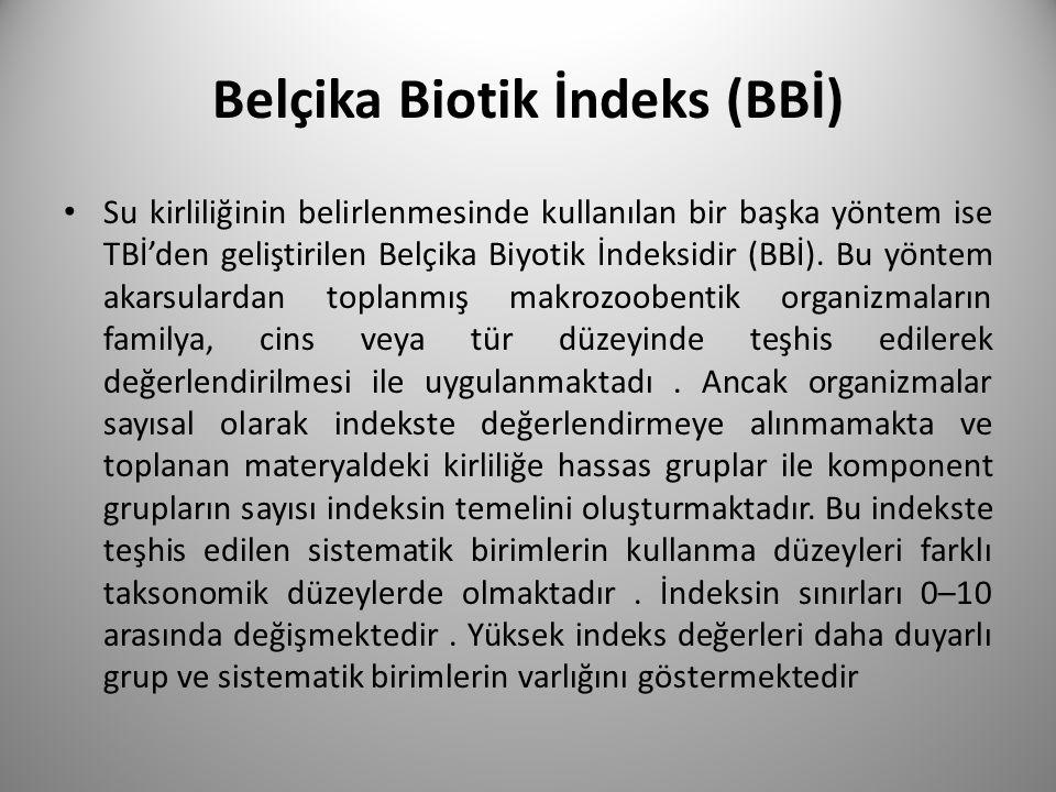 Belçika Biotik İndeks (BBİ) Su kirliliğinin belirlenmesinde kullanılan bir başka yöntem ise TBİ'den geliştirilen Belçika Biyotik İndeksidir (BBİ).