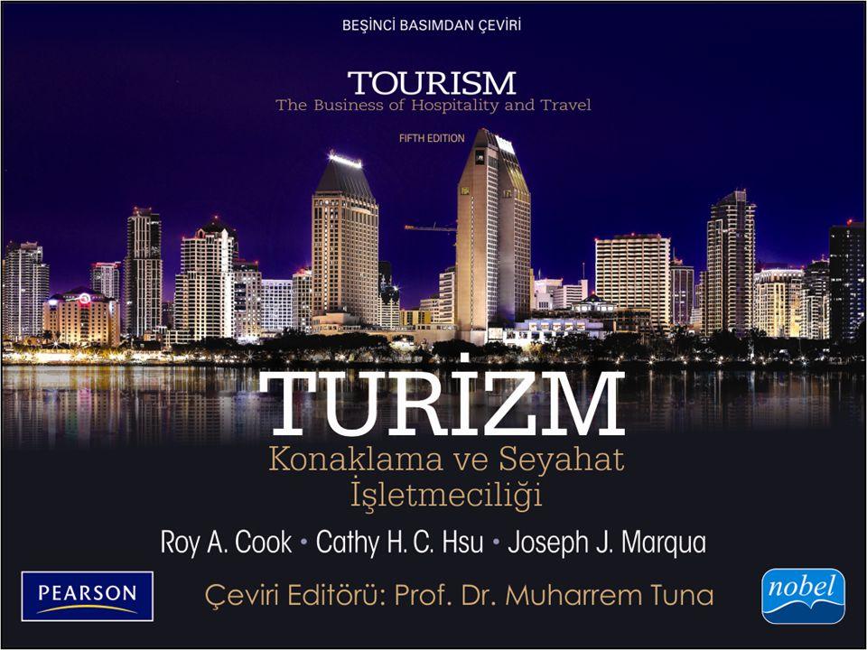 TURİZM VE POLİTİKALAR Turizmde Hükûmetlerin Rolü ALT BAŞLIKLAR Turizm Tanıtma Ajansları
