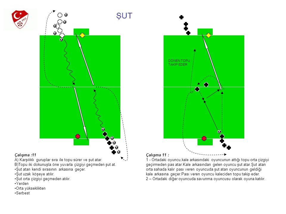 ŞUT Çalışma :11 A) Karşılıklı guruplar sıra ile topu sürer ve şut atar. B)Topu iki dokunuşla öne yuvarla çizgiyi geçmeden şut at. Şut atan kendi sıras