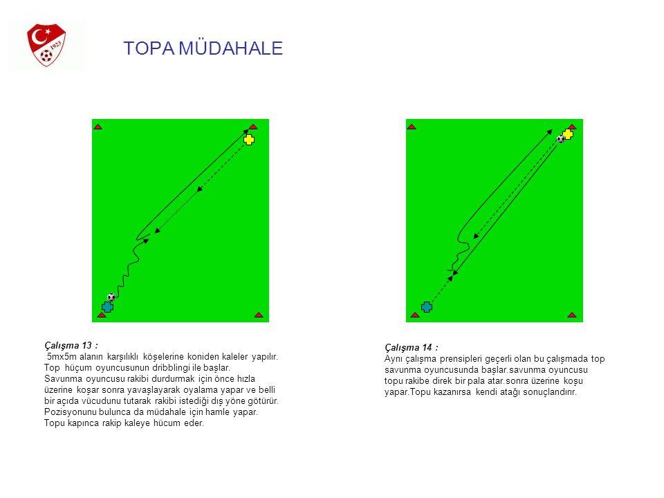 TOPA MÜDAHALE Çalışma 13 : 5mx5m alanın karşılıklı köşelerine koniden kaleler yapılır. Top hüçum oyuncusunun dribblingi ile başlar. Savunma oyuncusu r